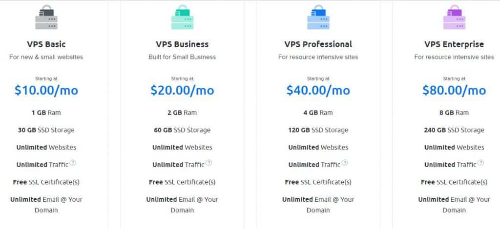 Dreamhost Pricing.
