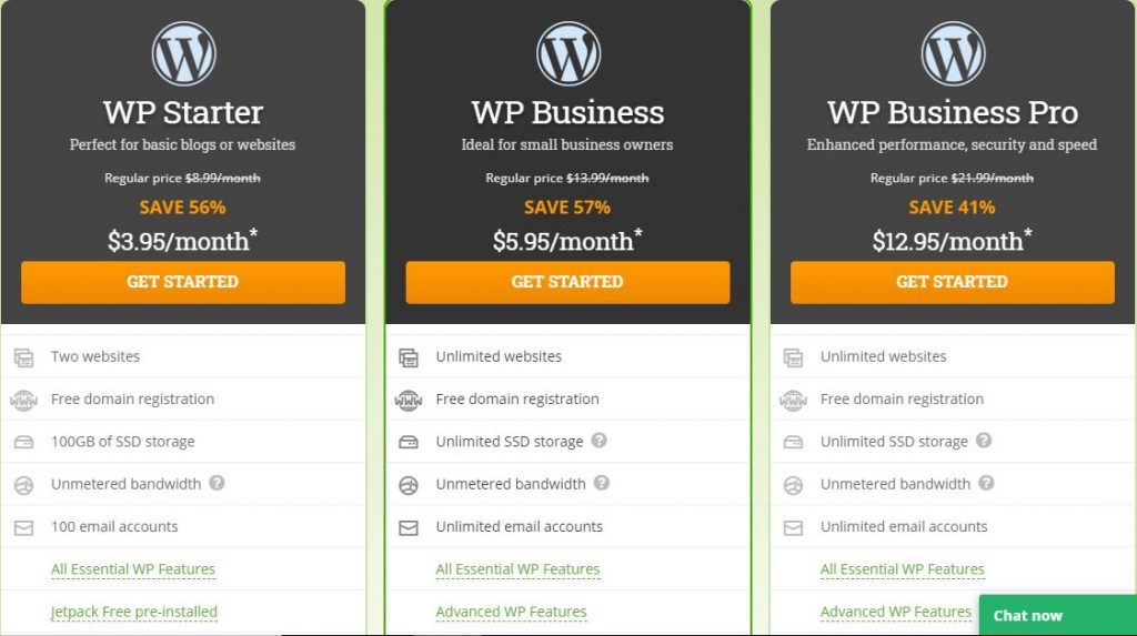 HostPapa's WordPress Plans and their resources and features