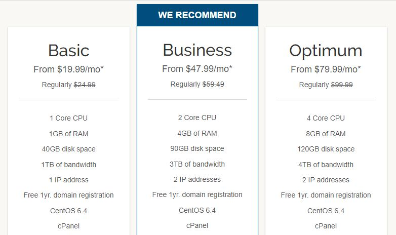 VPS Plans offered by iPage