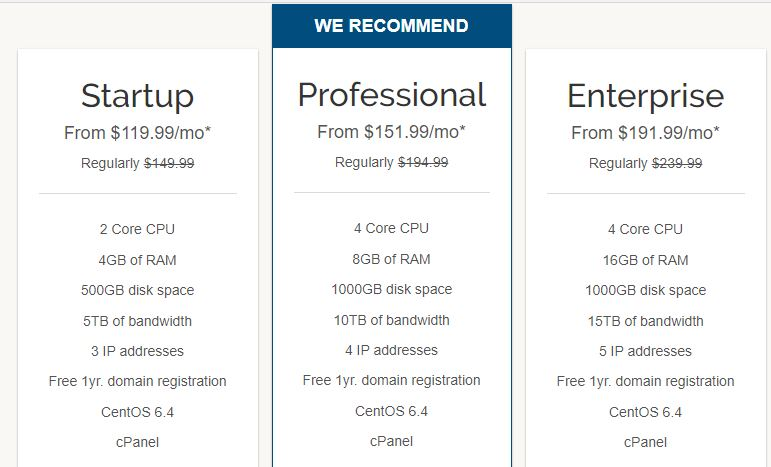 Dedicated Server Plans offered by iPage