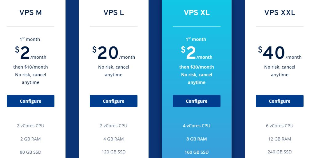 IONOS VPS plans