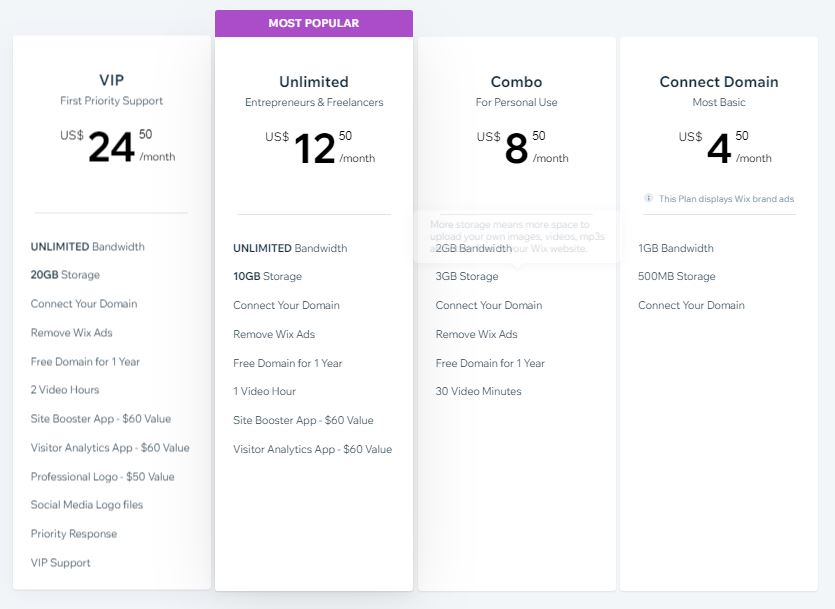 Wix Pricing (Plans)